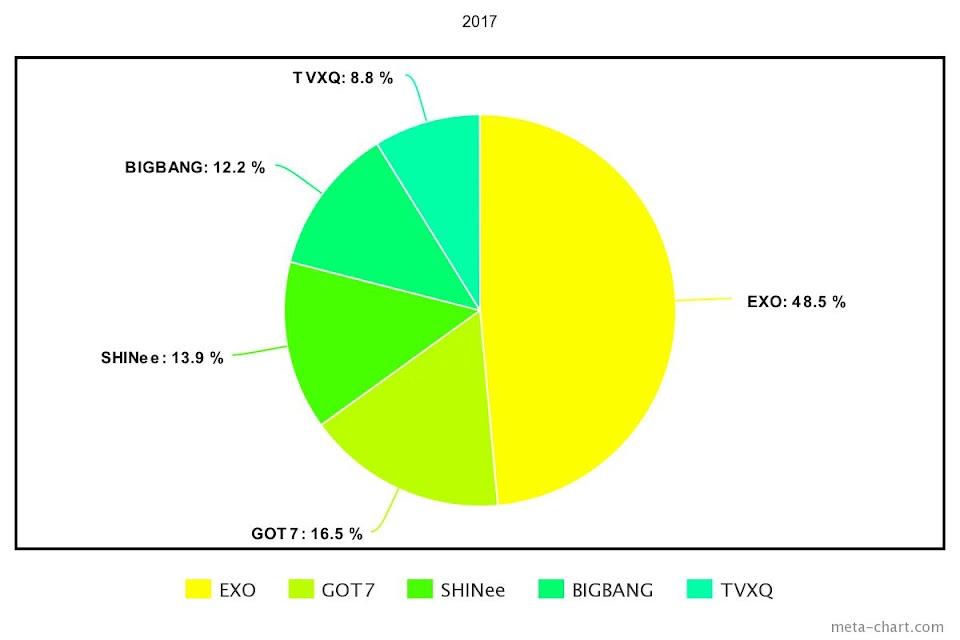 meta-chart - 2021-03-22T210748.637