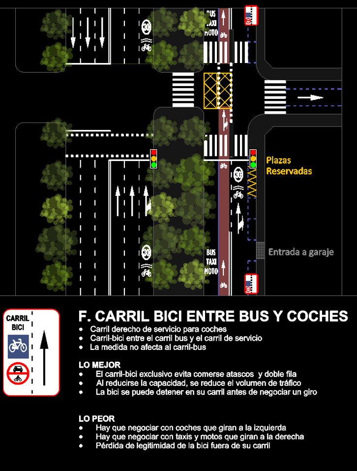 Paseo Castellana - Opción F: Carril bici entre bus y coches