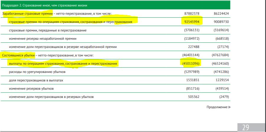 Как перестать отдавать деньги страховым компаниям и получить 9.000.000 руб. прибавки к пенсии
