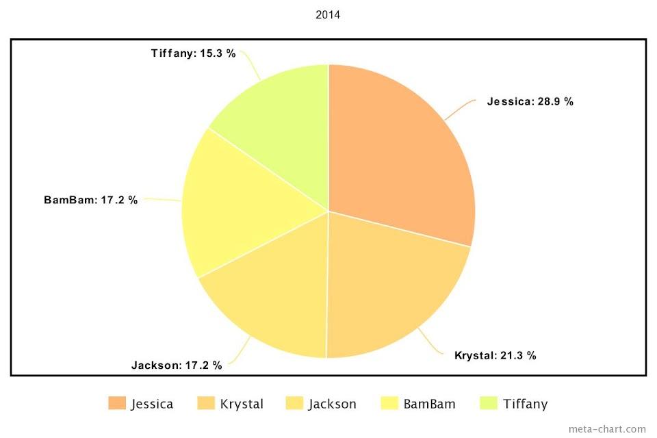 meta-chart - 2021-02-27T131834.445