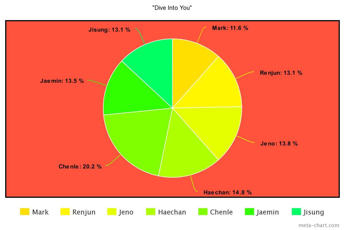 meta-chart - 2021-05-10T175625.888