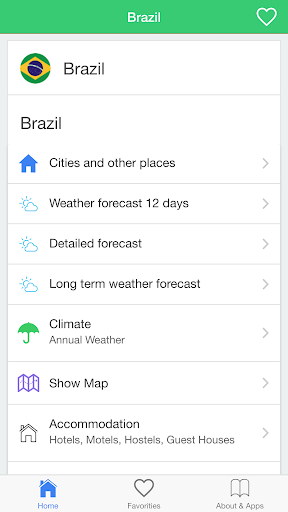 Brazil weather travel