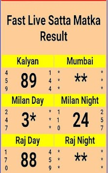 Download Dpboss Satta Matka Result Kalyan Bazar Market King Apk