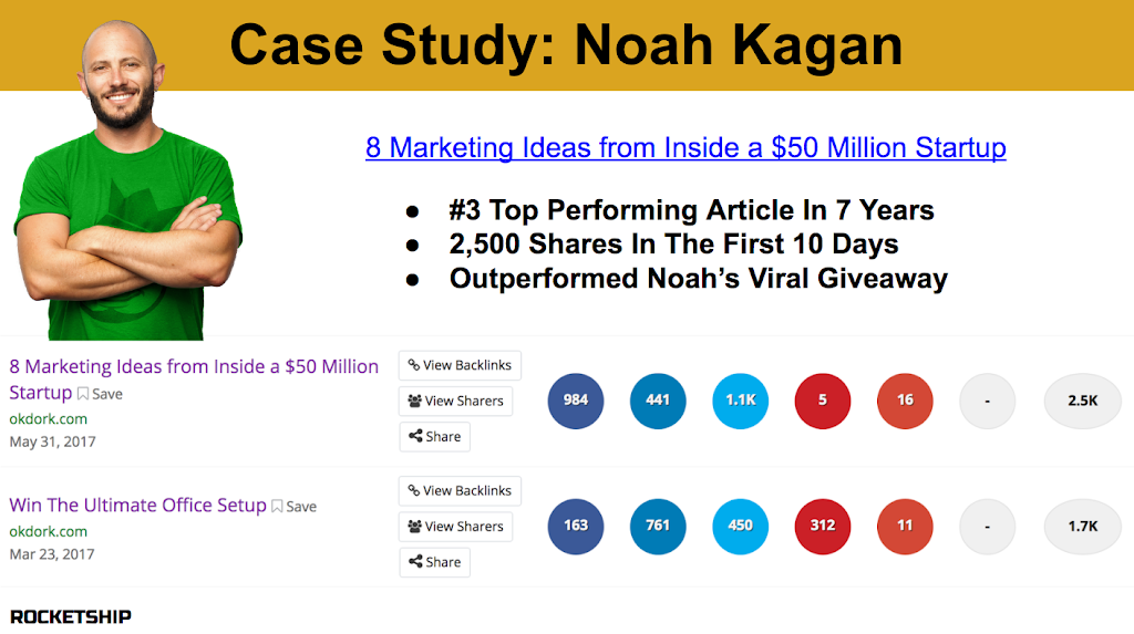 Noah Kagan Case Study
