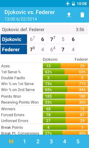 玩免費運動APP|下載Tennis Score Keeper app不用錢|硬是要APP