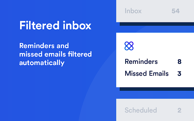 Affinity for Gmail