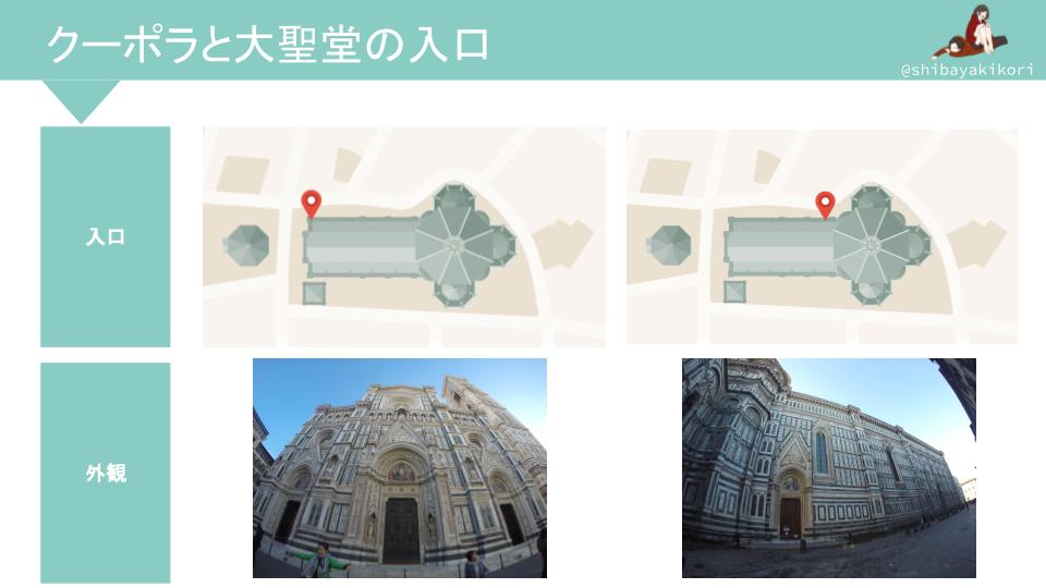 クーポラと大聖堂の入口