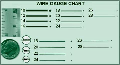 Craft wire gauge chart crafting creative paperclay air dry modeling material november 2017 wire gauge to incheillimeters conversion chart greentooth Image collections