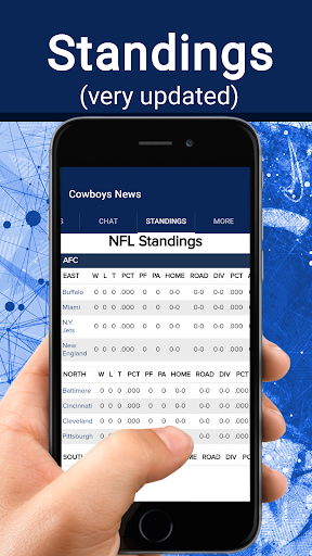 Football News from Dallas Cowboys  screenshots 4