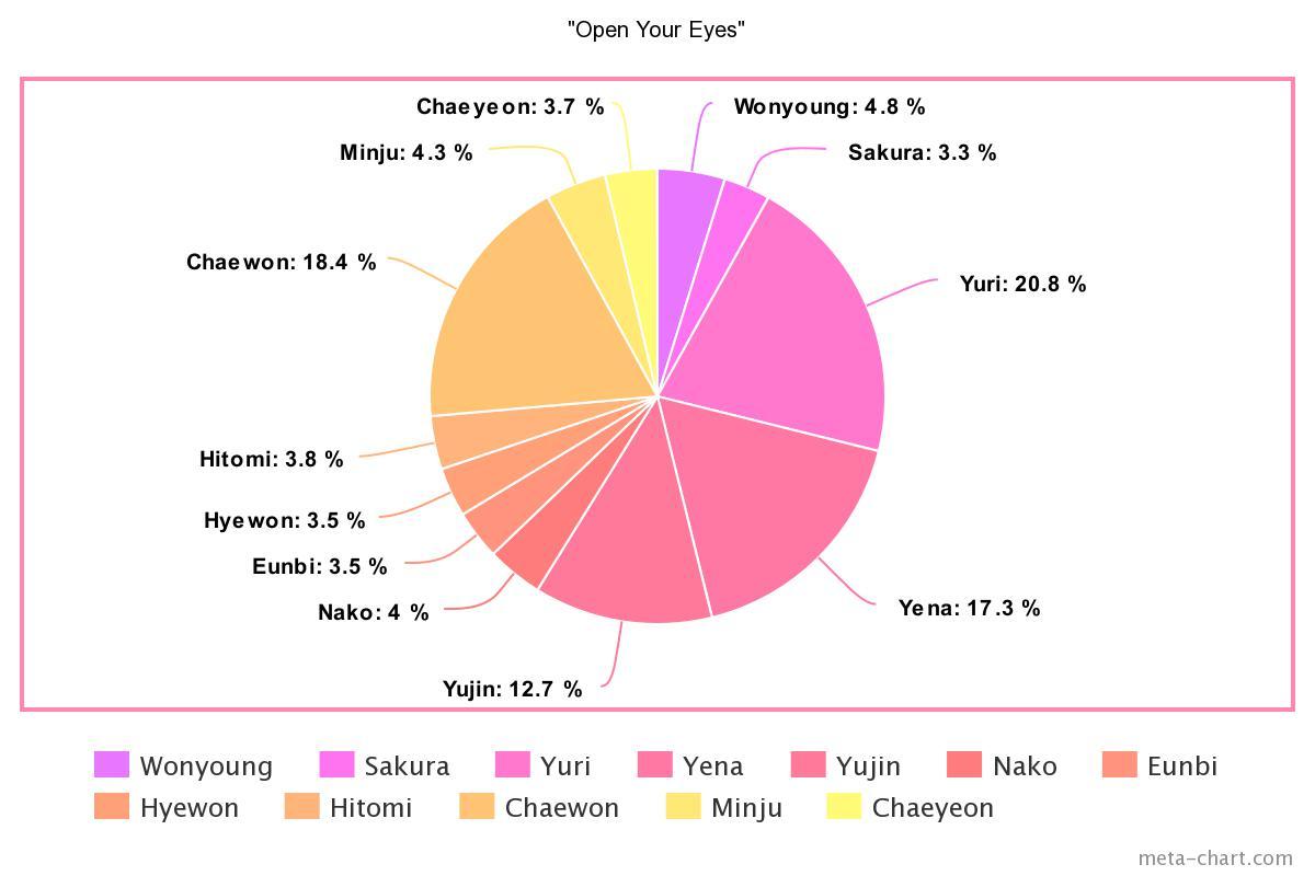 meta-chart - 2021-01-02T182031.137