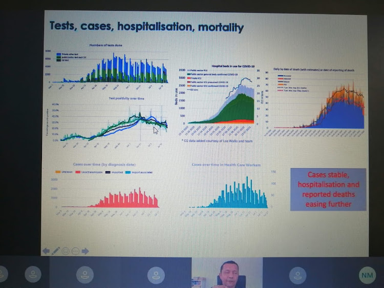 Several of the indicators in Dr Keith Cloete's presentation on Wednesday showed an early indication that Covid-19 cases were on a downward trend in the Western Cape.