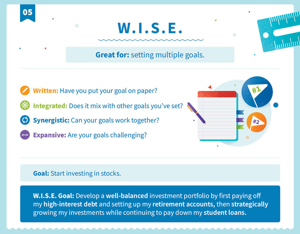 Explanation of the W.I.S.E. goal structure