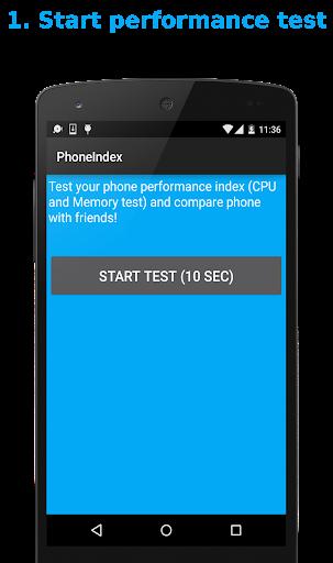PhoneIndex