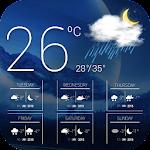 Weather forecast 15.15.23.17