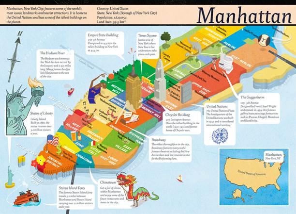 Descrição: http://novayorkevoce.com/wp-content/uploads/2014/05/pontos-turisticos-de-manhattan-nova-york-e-voce.jpg