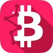 Bitcoin Price - BTC Wallet