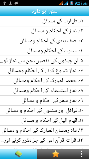 Sunan Abu Dawood Urdu
