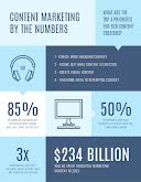 Content Marketing Factoids - Flyer item