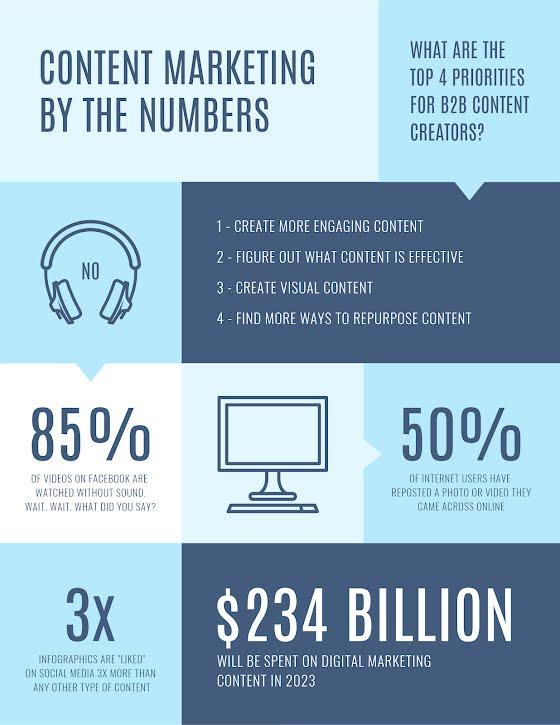 Content Marketing Factoids - Flyer Template