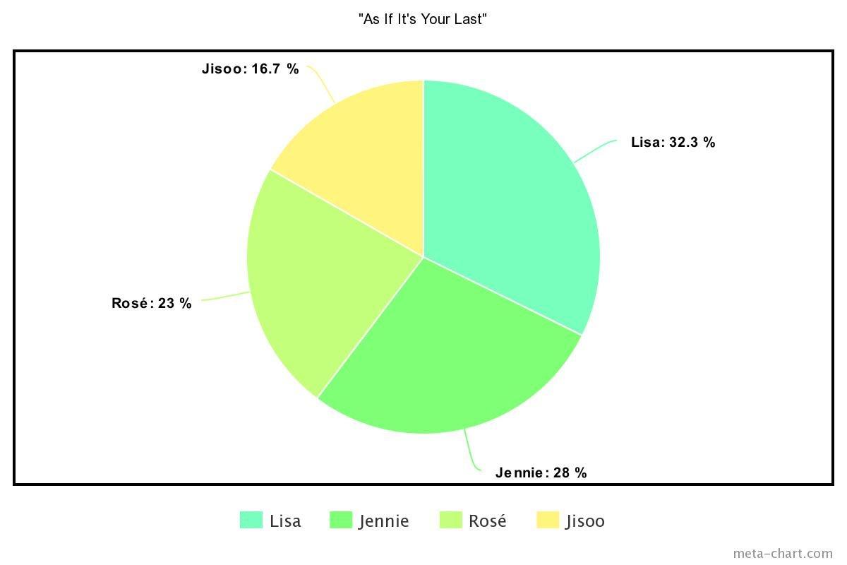 meta-chart - 2021-02-03T150128.364
