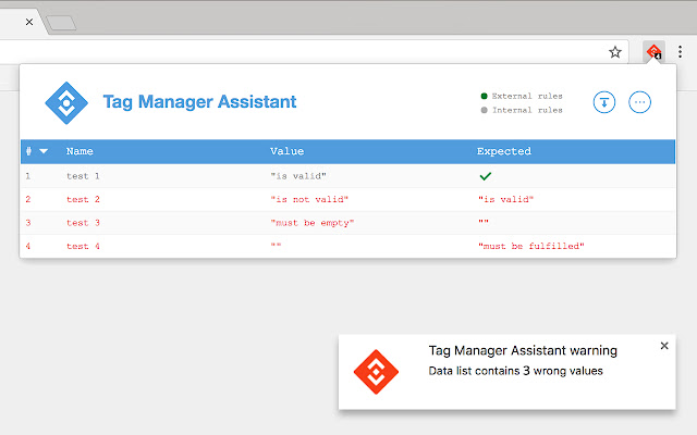 Tag Manager Assistant