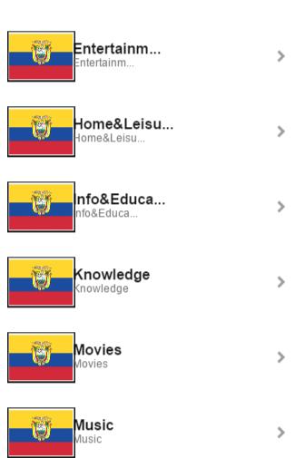 Ecuador TV Sat Info