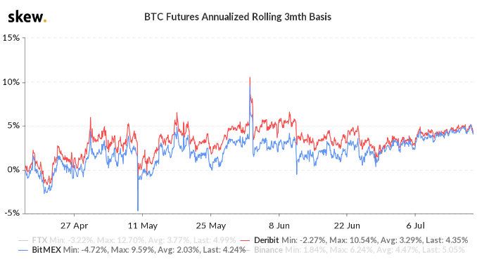 , Analysis: Bitcoin price continues lateral, Forex-News, Forex-News