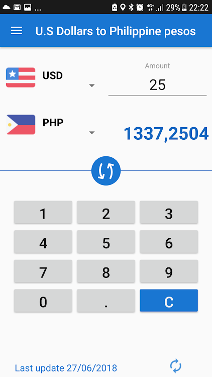 Us Dollar Philippine Peso Usd To Php