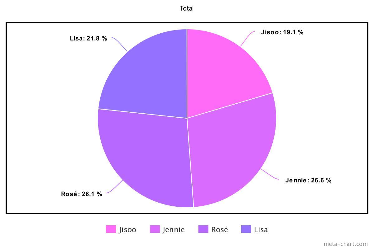 meta-chart - 2021-02-16T221650.737
