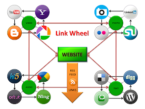 Photo: All Link Wheels are Not Created Equal