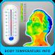 Body Temperature Measure App Info