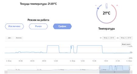 proSmart 1.7 screenshot 2090800