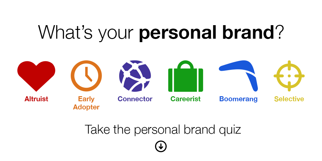 there are 6 types of a personal brand which one are you