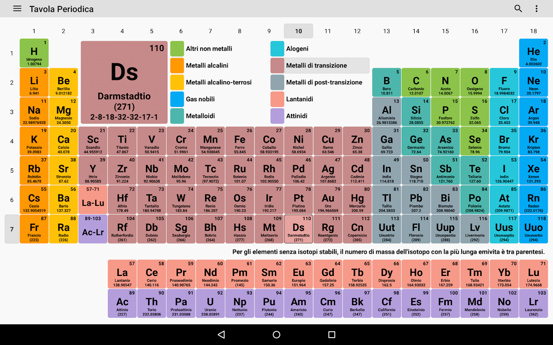 Tavola periodica app android su google play - Tavola periodica con numeri ossidazione ...