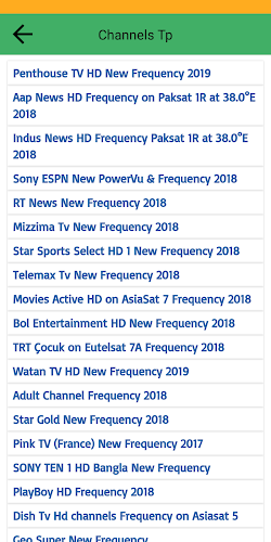 Asiasat 7 Channel List 2019 Pdf
