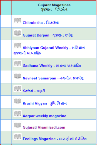 Download SAFARI Magazine Gujarati Issue No. 22 March Month For Better Knowledge For more details check below given links Organisation name: Safari Magazine Subject: Download For Knowledge Status: Available March Month Download Link Below Click Here For Download Safari Magazine.