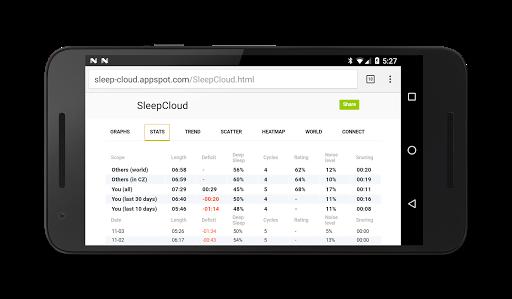SleepCloud ud83dudcad Backup for Sleep as Android 9.8 screenshots 6