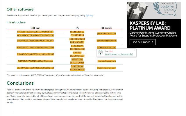 Kaspersky Threat Intelligence Portal Plugin