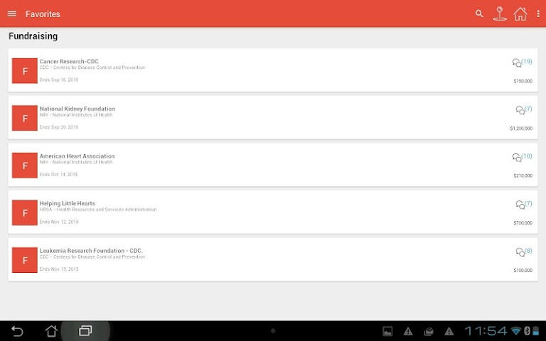 android Community Triangle Screenshot 9