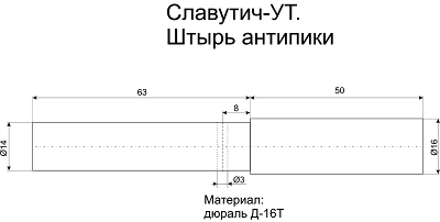 Гнездо антипики  УТ-шки