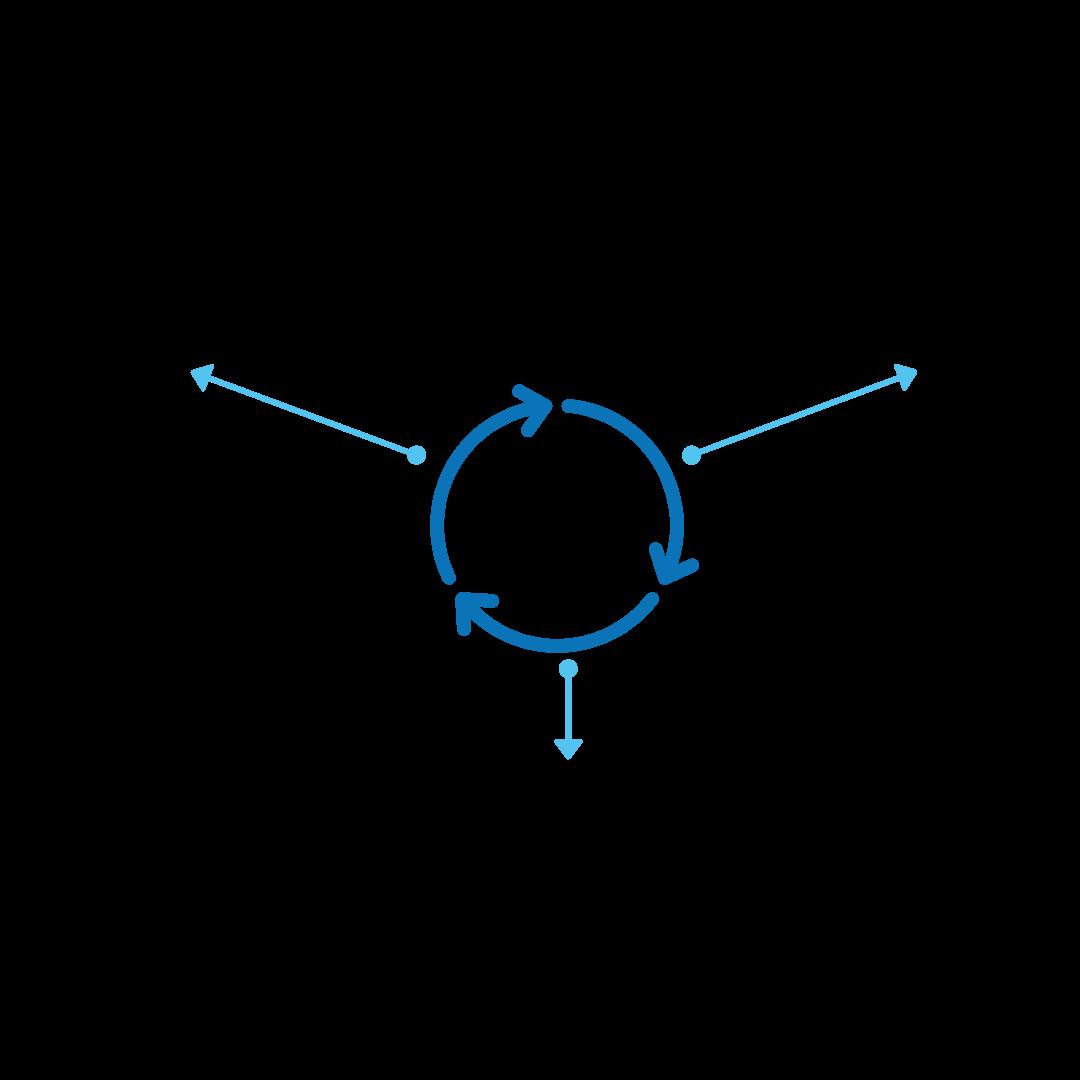 BeaconLive Customer Process Cycle