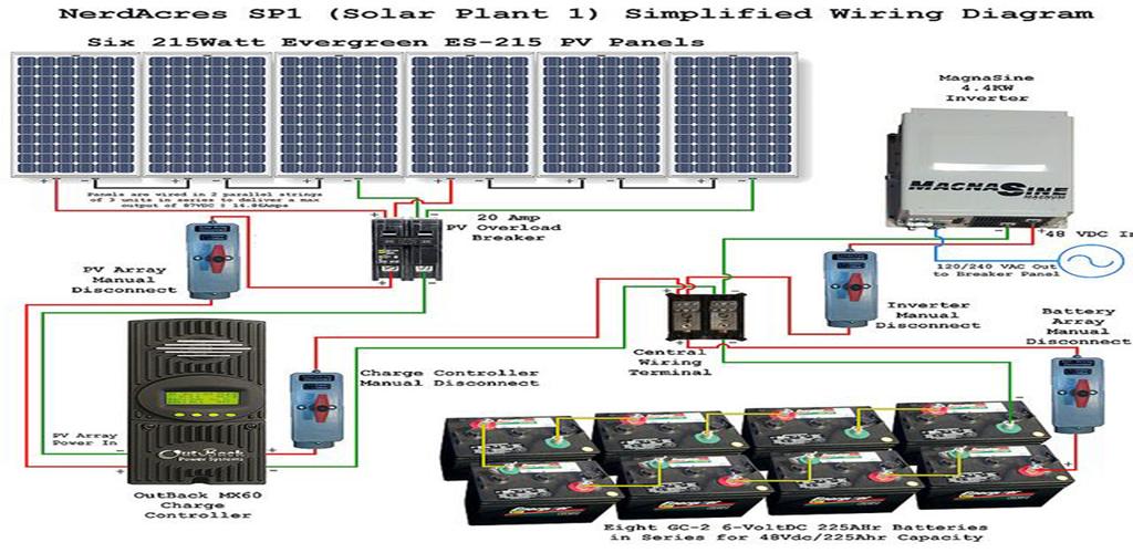 Download Solar Wiring Diagram By Aduhai Wallpaper Apk