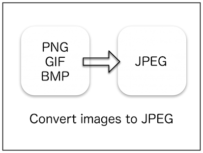 how to convert google image to jpeg