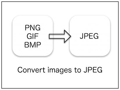 Baixar JPEG Converter-PNG/GIF em JPEG APK ...