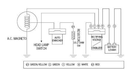 Картинки по запросу Обслуживание аккумулятора на скутере