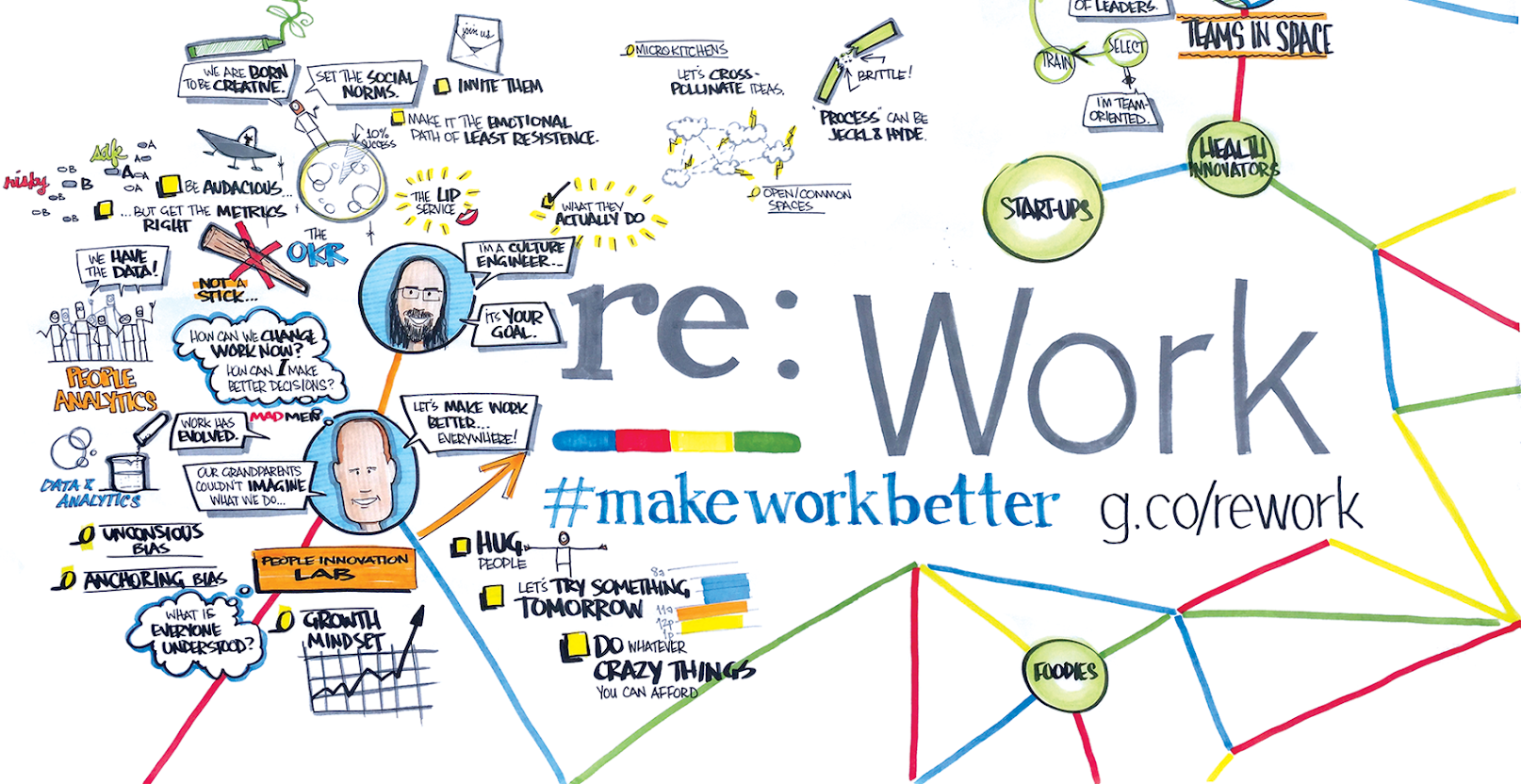 Need inspiration? Watch the re:Work 2016 event videos