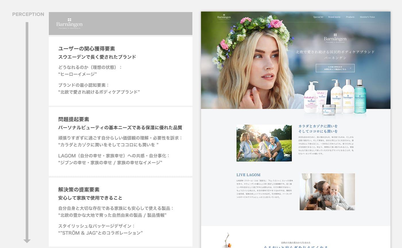 北欧で愛され続ける国民的ボディケアブランド バーネンゲンWebサイトの構成例