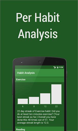 玩生產應用App|Habit Streak Pro免費|APP試玩