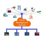 Most-Popular Free Hotel Management Software