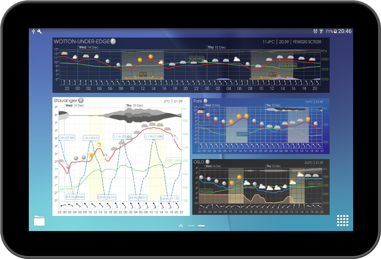 Meteogram Weather and Tide Charts- screenshot